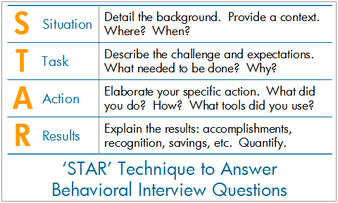 sound-design-live-interview-tips-STAR-technique