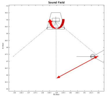 sound-design-live-coverage-angle-find-off-axis